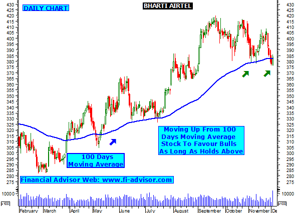 bharti airtel analysis Bharti airtel (b) case solution,bharti airtel (b) case analysis, bharti airtel (b) case study solution, this case study on india's wireless giant bharti airtel (airtel) is the second of two cases on the company that show the way the business exemplifies a lot.