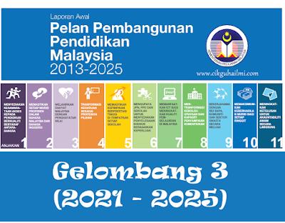 Gelombang 3 (2021 - 2025) Pelan Pembangunan Pendidikan Malaysia