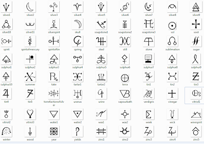 , and Memory Arts: Alchemy symbols with meanings (click to enlarge
