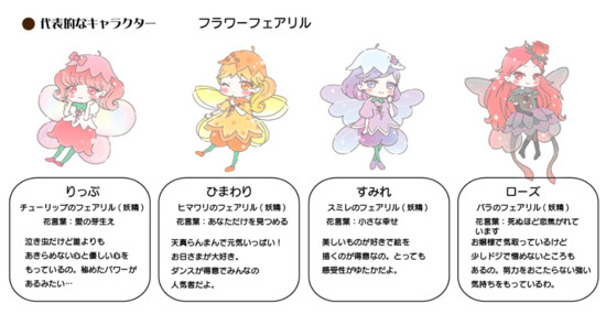 Rippu, Himawari, Sumire y Rose