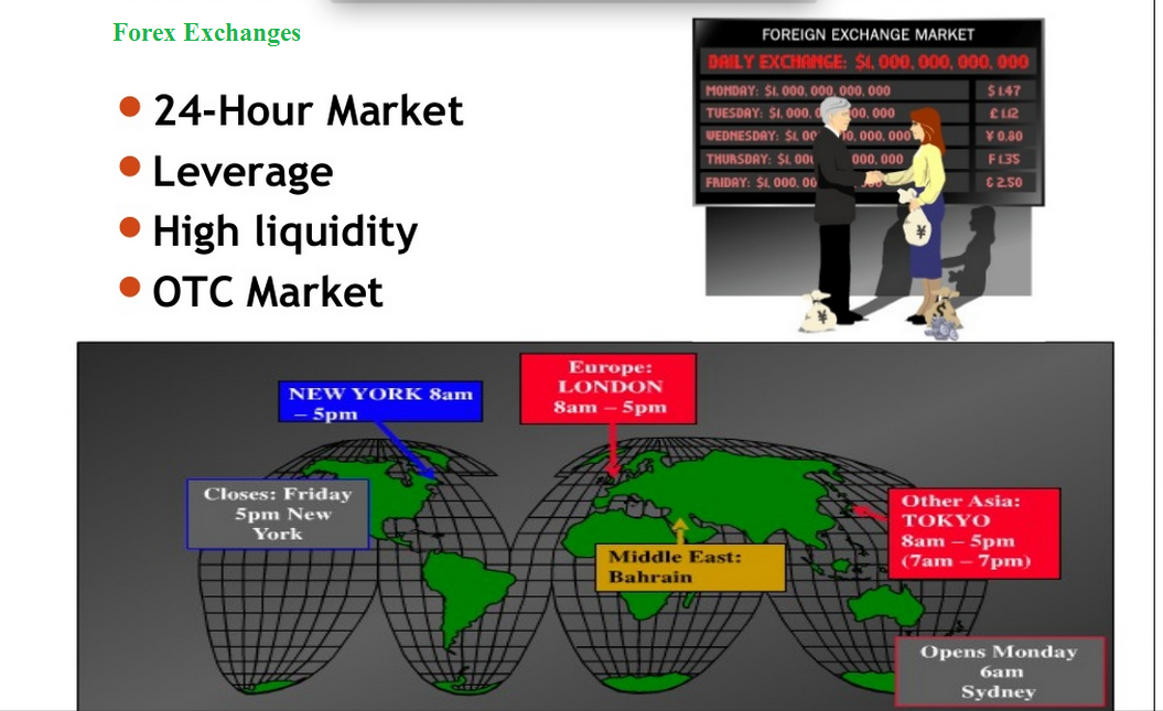 forex - foreign exchange | best foreign exchange rates | Impact on ...