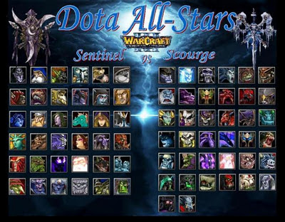Download MAP AI TERBARU DotA v6.72f AI (NIGHTMARE)