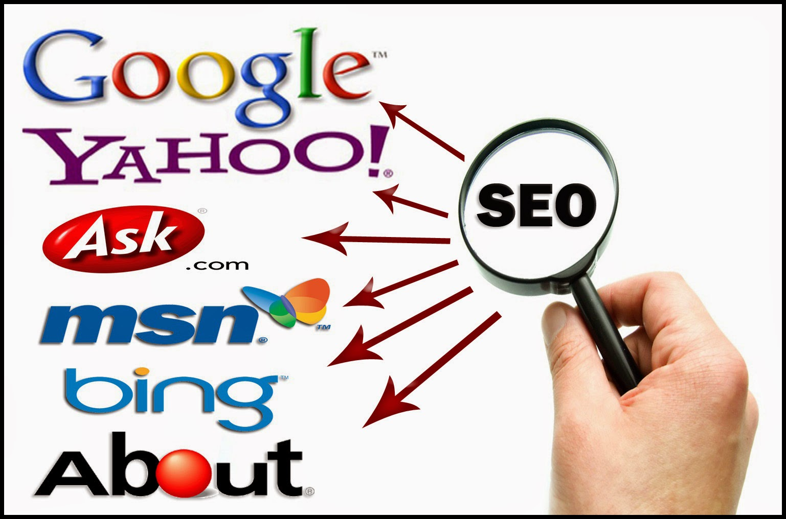 Mendaftarkan Blog di 6 Popular Search Engine