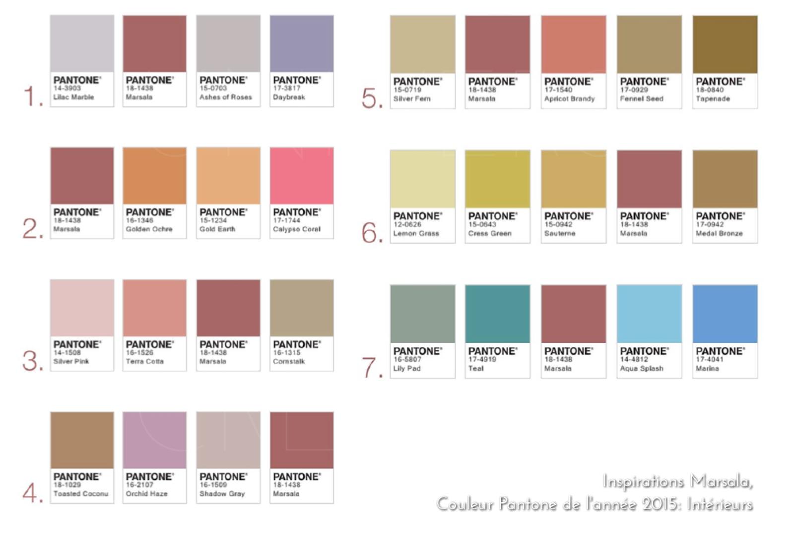 Univers creatifs inspirations marsala couleur pantone de l 39 ann e 2015 - Pantone couleur de l annee ...