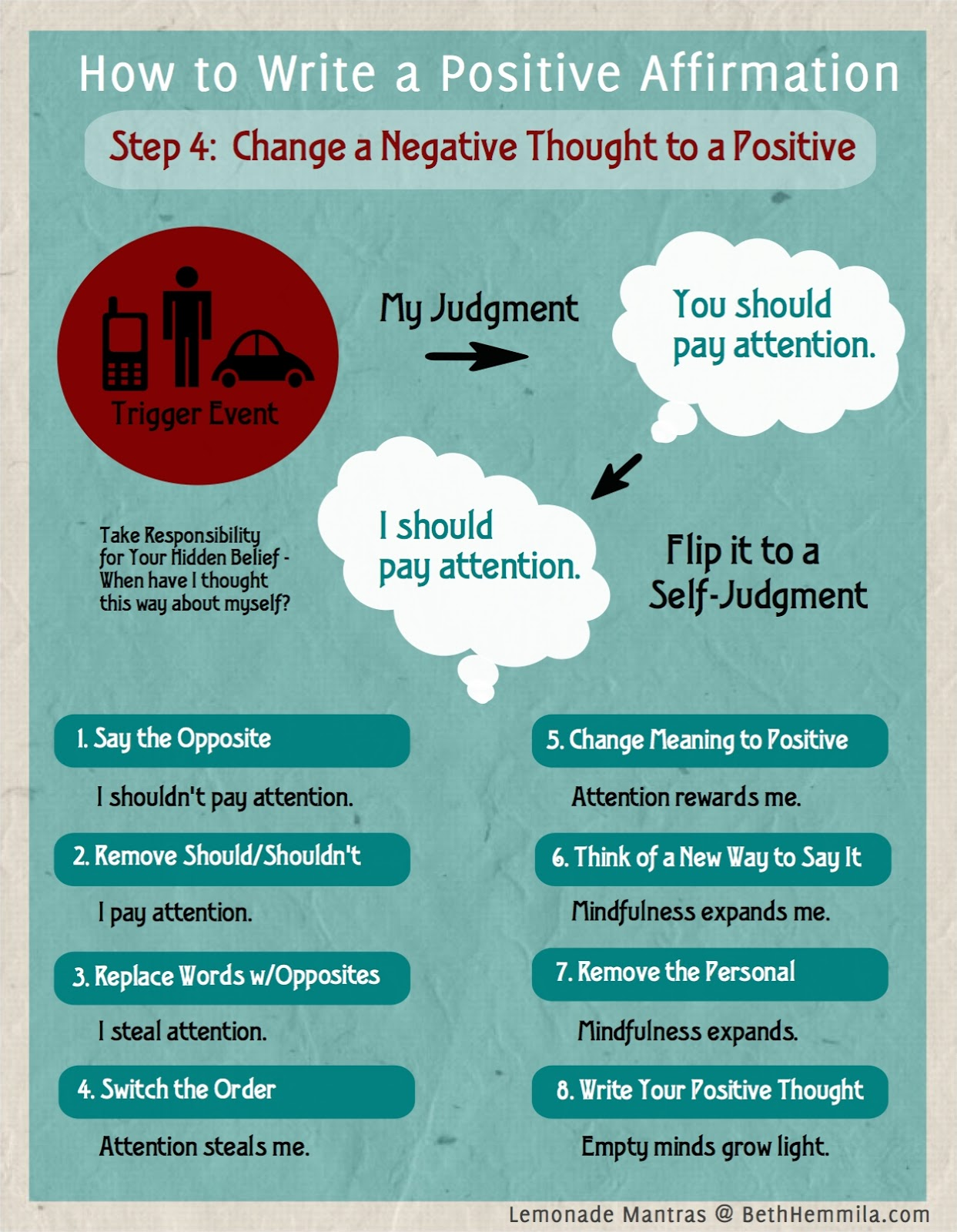 How to Write Positive Affirmations Step 4 Change a Negative Thought to a Positive by Beth Hemmila of Lemonade Mantras