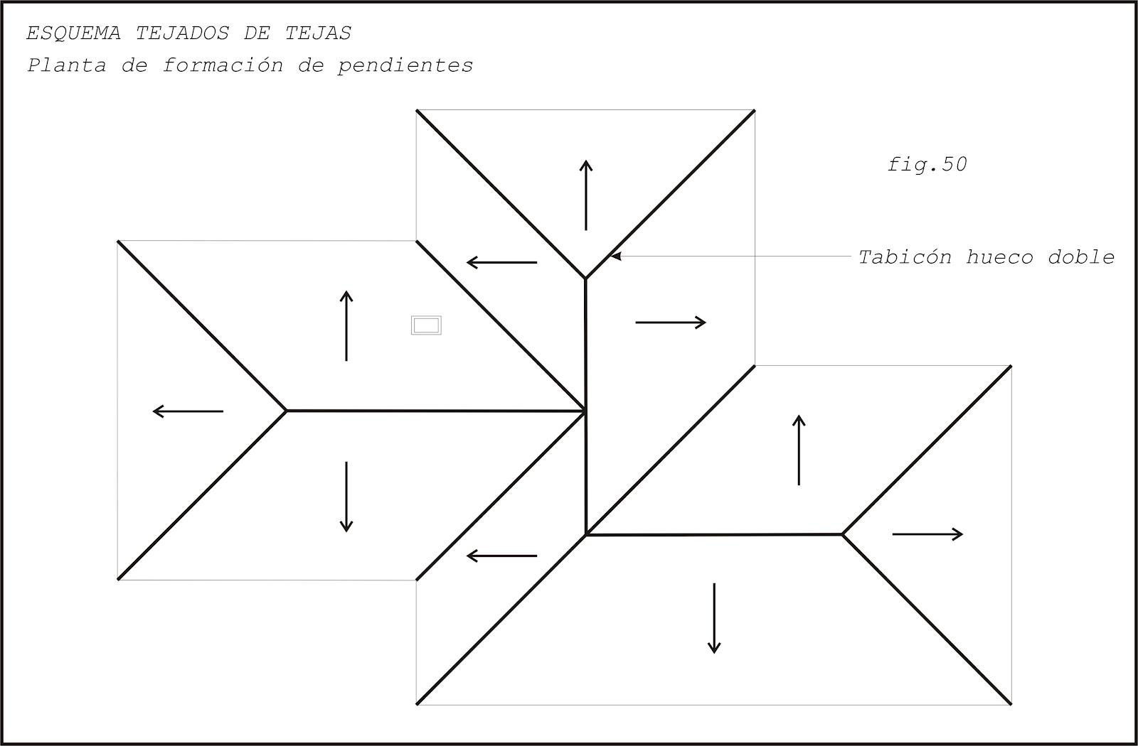 Teor a sobre alba iler a b sica cubiertas for Empresa de cubiertas y tejados