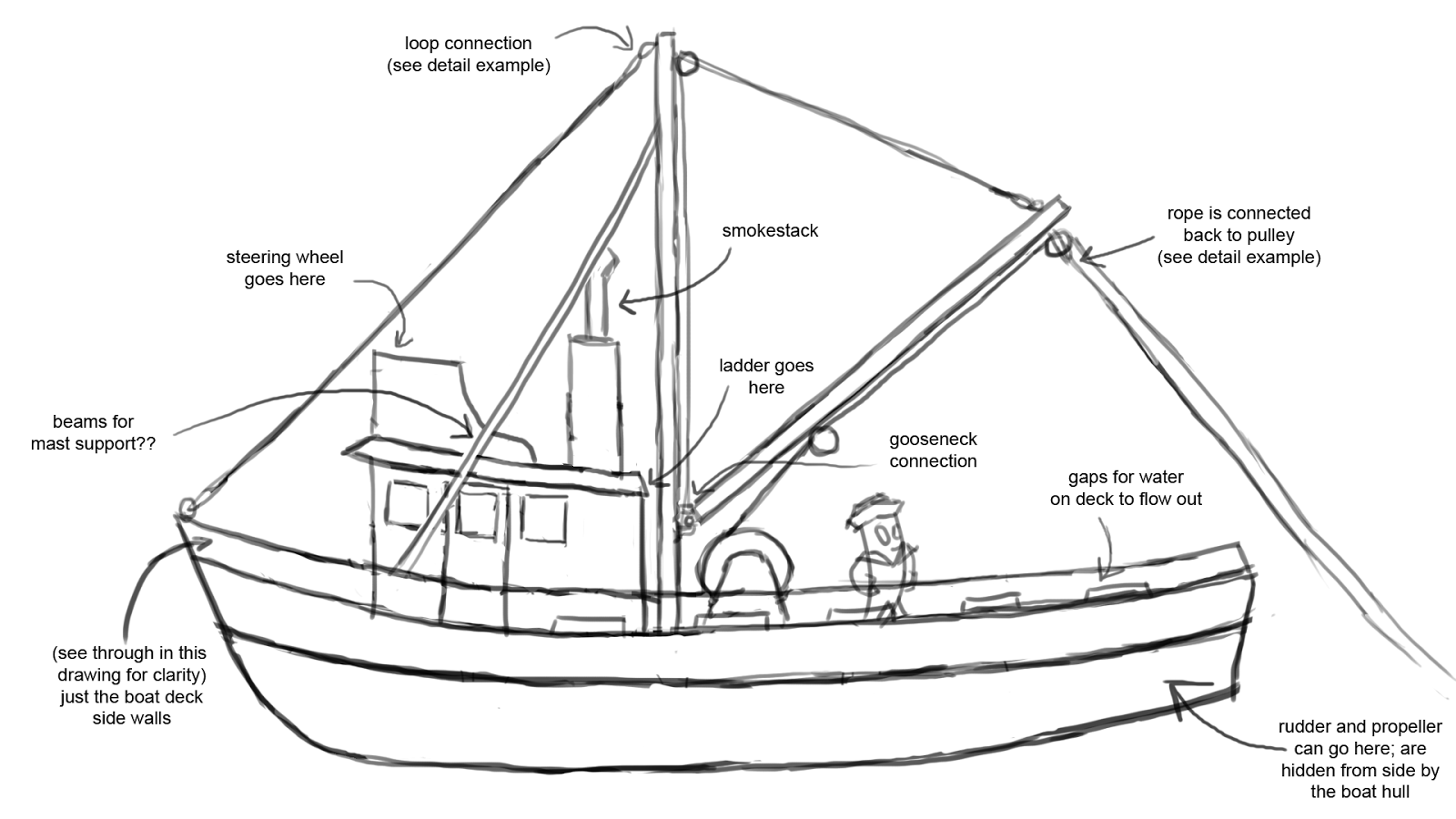 advanced animation 2014  general fishing boat design