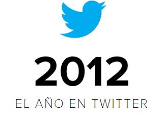 año 2012 twitter