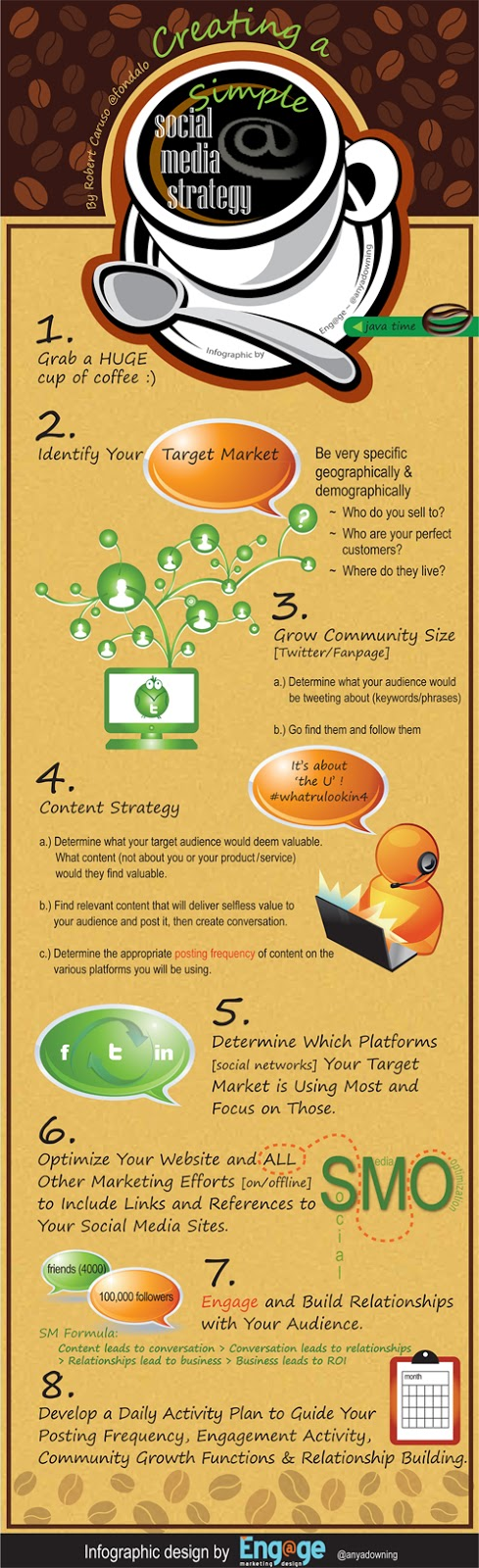 How To Develop Social Media Marketing Strategy