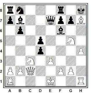 Posición de la partida de ajedrez Arebo - Spjelke (Correspondencia, 1972)