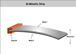 Bimetallic Temperature Sensor