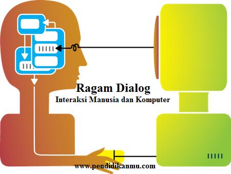 Ragam Dialog Interaksi Manusia dan Komputer