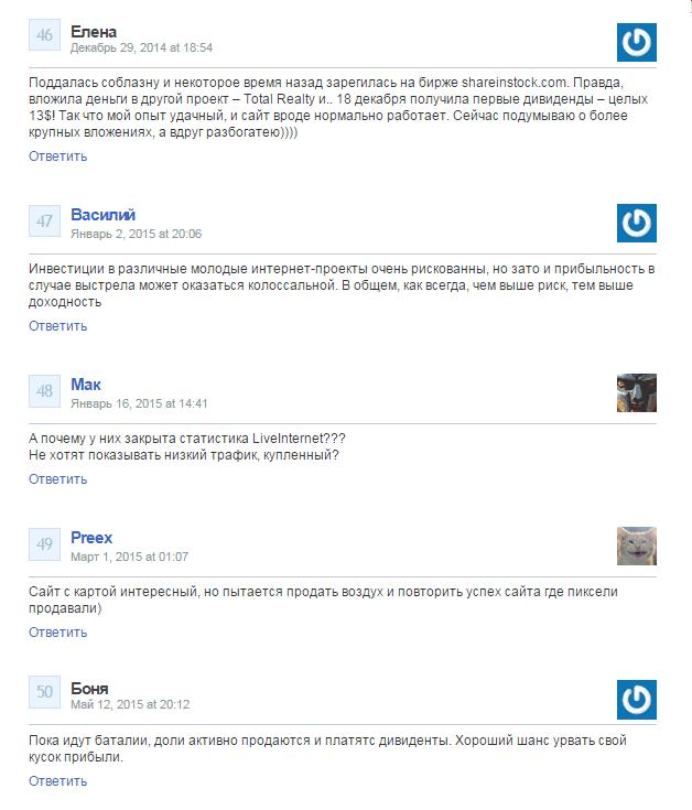 ShareInStock отзывы
