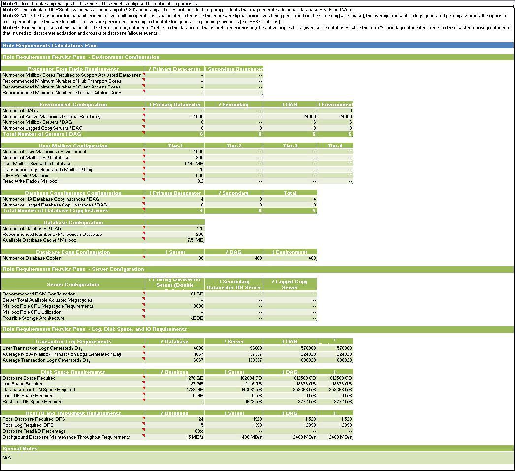 Lync Server 2013 Capacity Calculator
