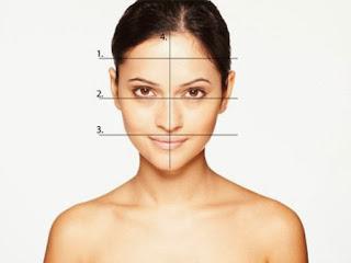Cách chọn kiểu tóc phù hợp với gương mặt của nam và nữ