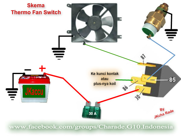 daihatsu charade g10 indonesia  skema rangkaian kabel
