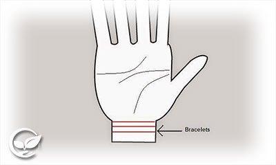 Bracelet Lines On The Wrist 2