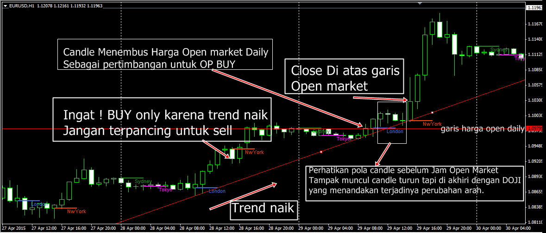 Trading binary options on trader traderxpress