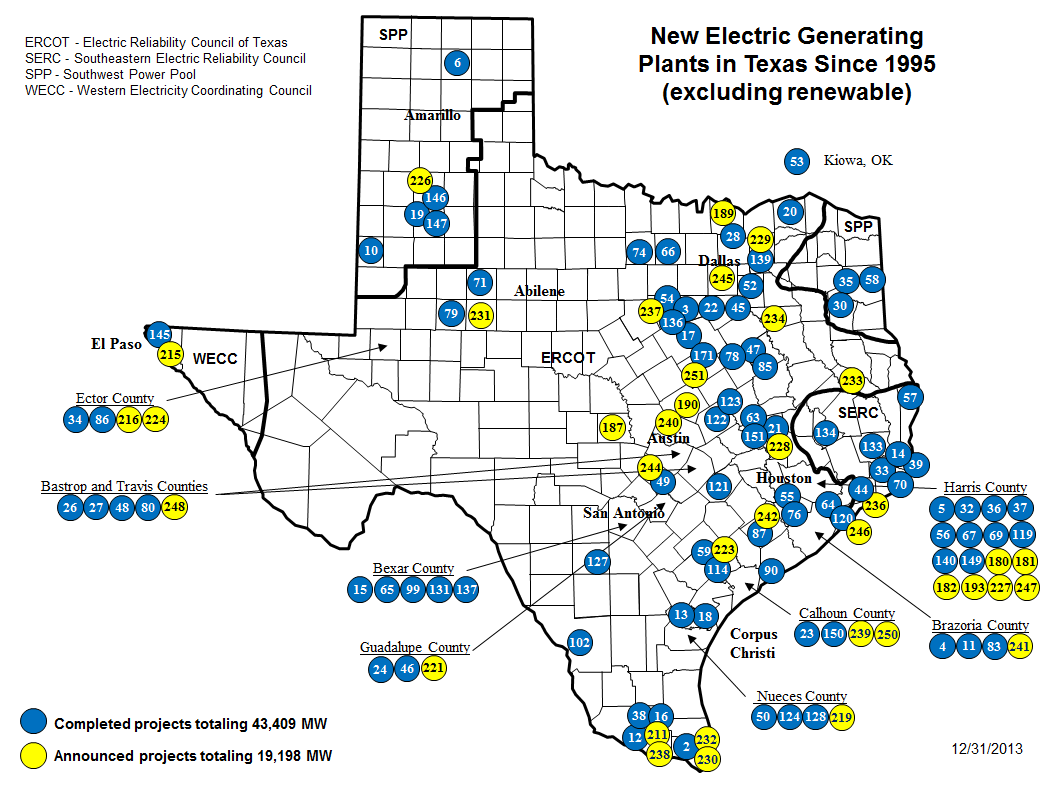 ... New Generating Plants in Texas since 1996 | Energy Topics and Trends