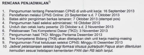 pengumuman mengenai hasil seleksi administrasi CPNS 2013 di lingkungan
