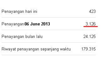 Statistik 6 Juni 2013