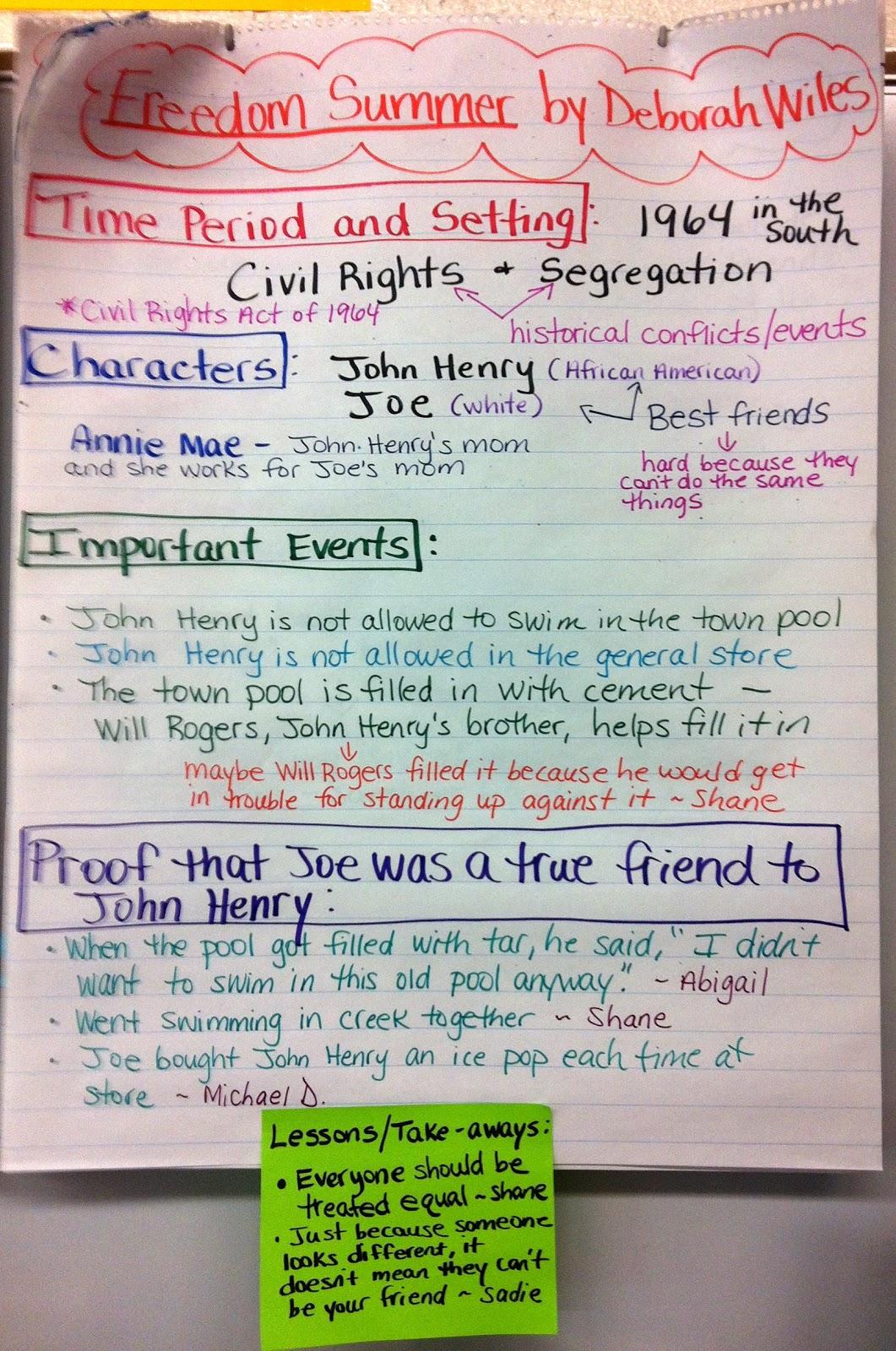 historical fiction essay