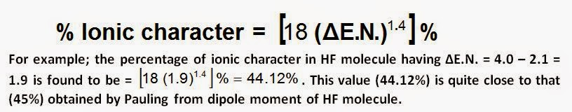 Percentage ionic character chemistry by inam jazbi hannay and smith electronegativity difference method ccuart Image collections