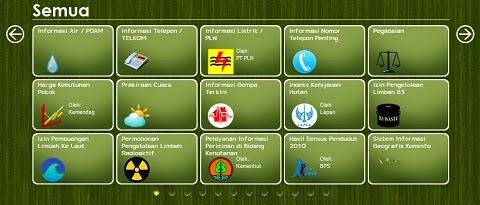 Satu Layanan: Portal Pusat Informasi Layanan Publik di Indonesia