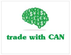 Supply & Demand Trading