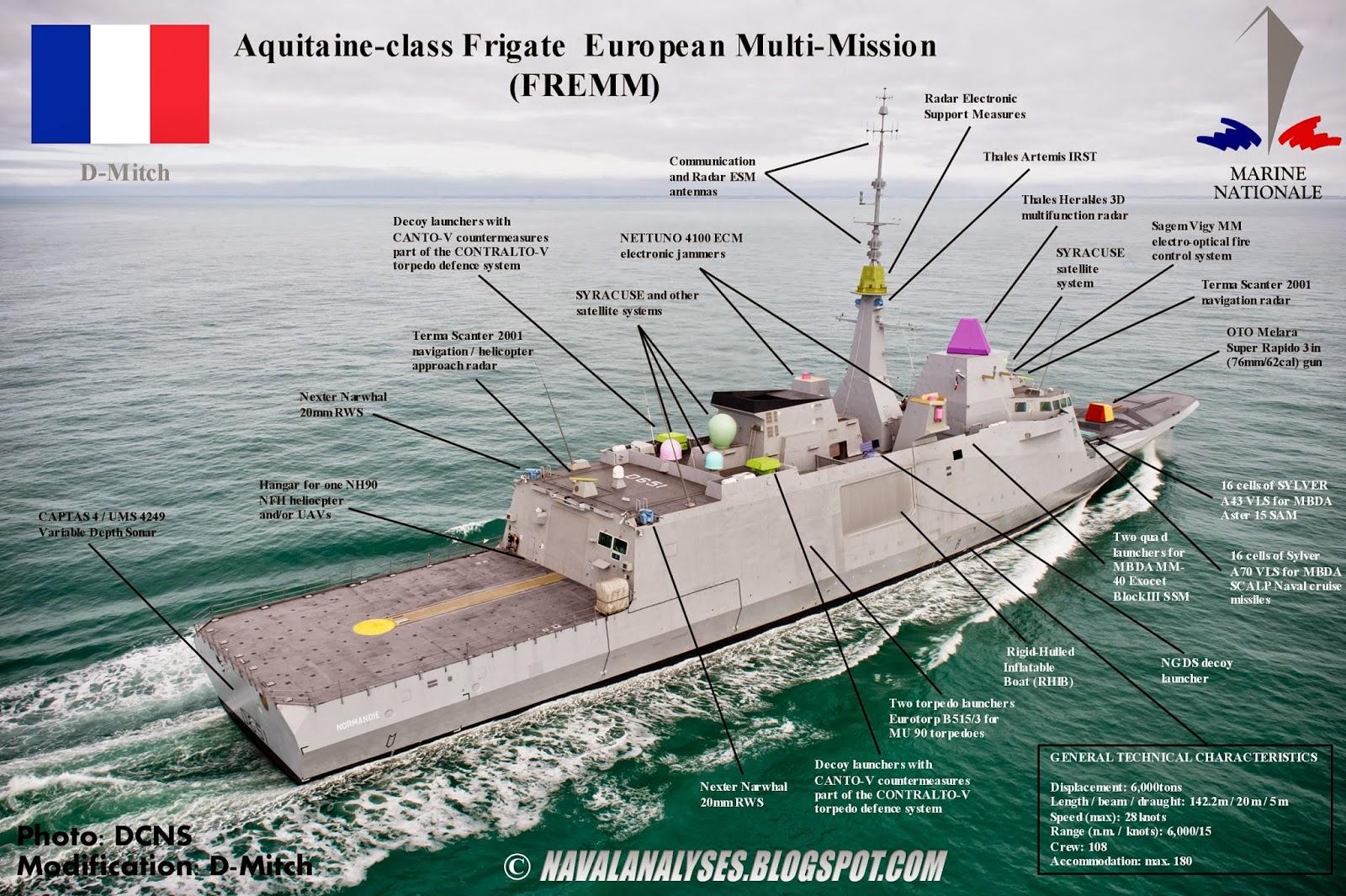 �ล�าร���หารู�ภา�สำหรั� frigate aquitaine france