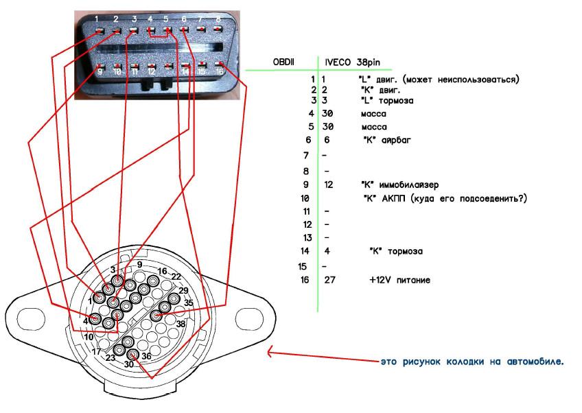 программа компьютерная диагностика автомобиля скачать