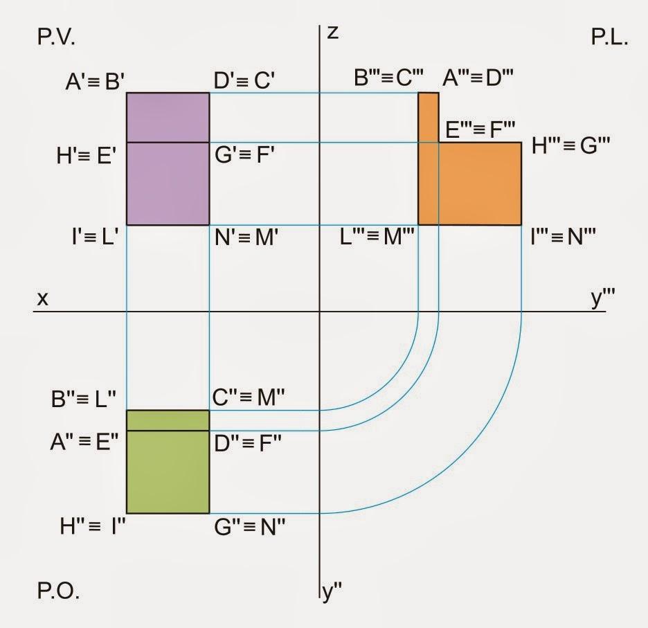 proiezione ortogonale segmenti proiezione ortogonale piani proiezione ...