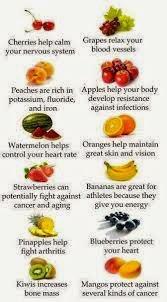 inilah katalog buah buahan gambar untuk kesehatan tubuh bervitamin