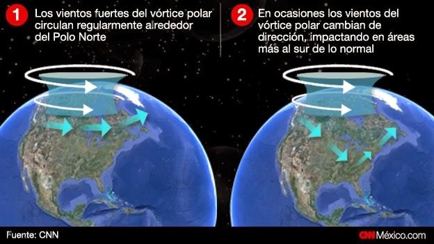 ESTADOS UNIDOS SE PREPARA PARA RECIBIR NUEVO VORTICE POLAR EN EL NORESTE DEL PAIS, 26 de febrero 2014