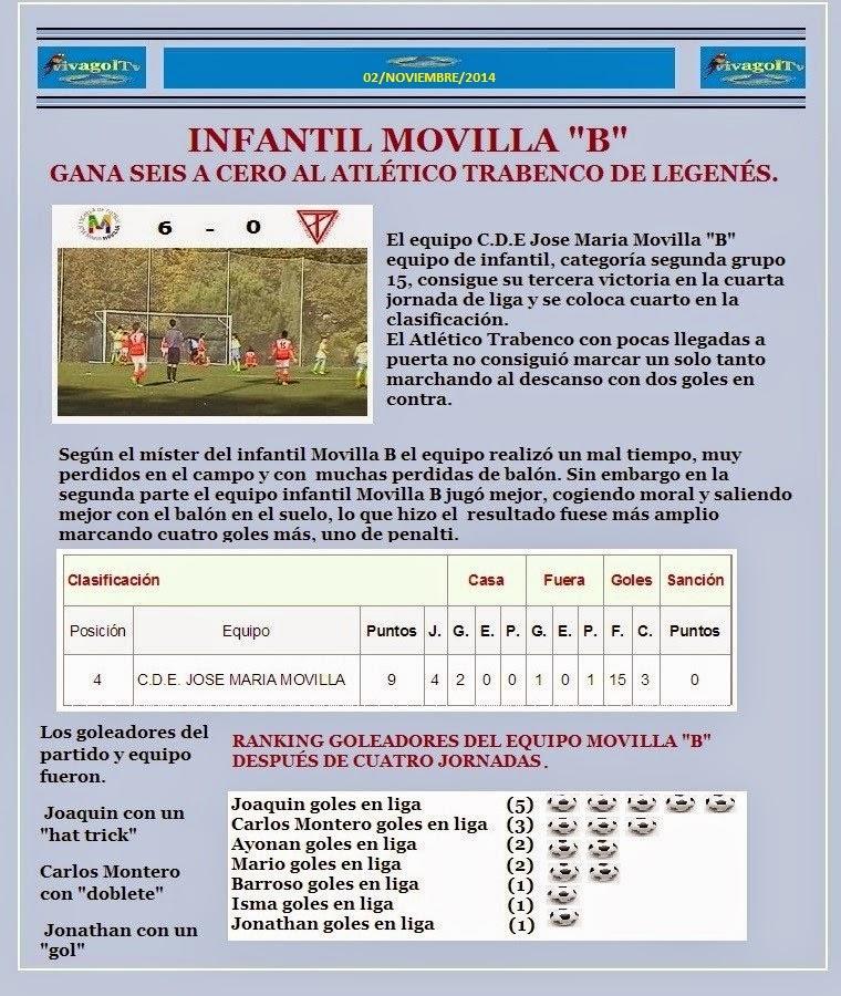 vivagol Tv: Infantil Movilla B gana seis a cero al Atlético Trabenco ...