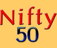 Nifty Tips Trend