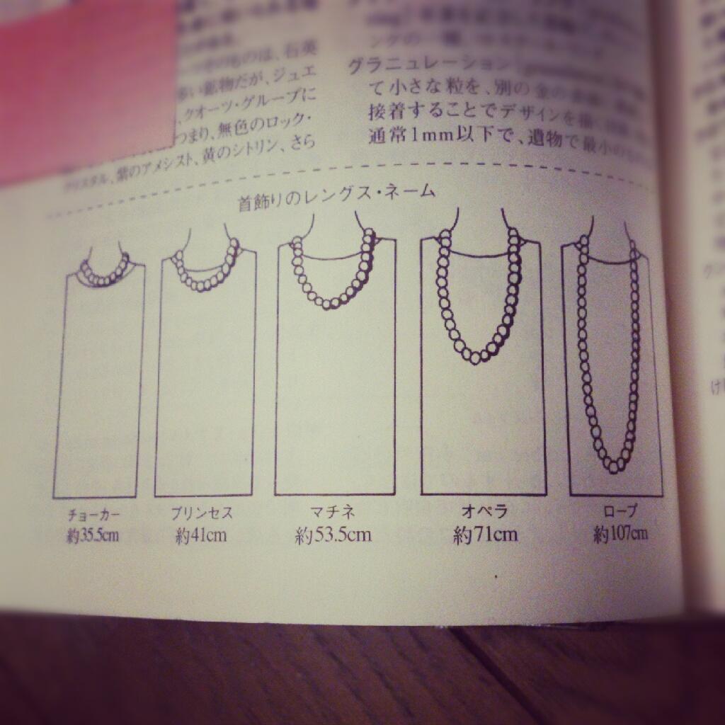 ネックレスや首飾りには長さのベースとなる見本があります。