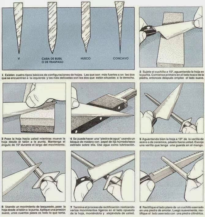 Truco para afilar los cuchillos