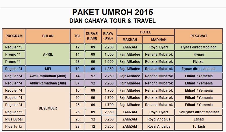 Daftar Paket Umroh 2015