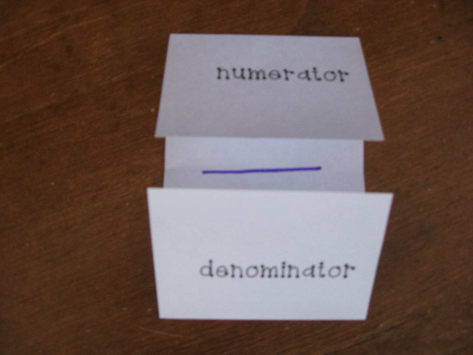 Fraction foldable for interactive notebooks stem is elementary pronofoot35fo Gallery