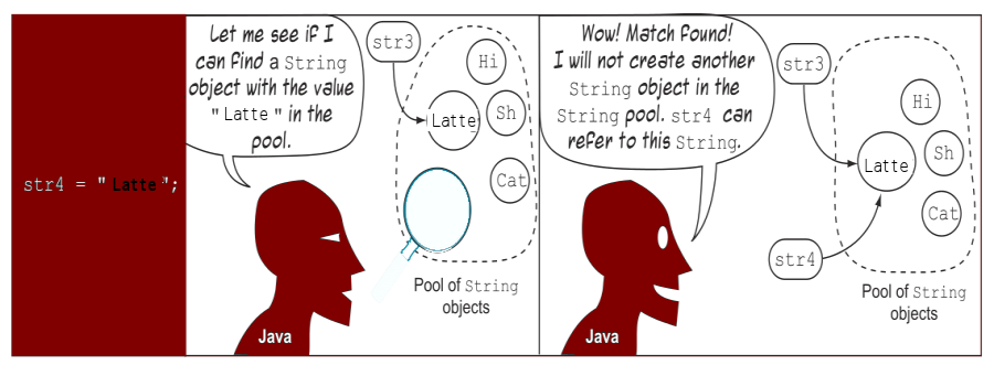 java how to create an object