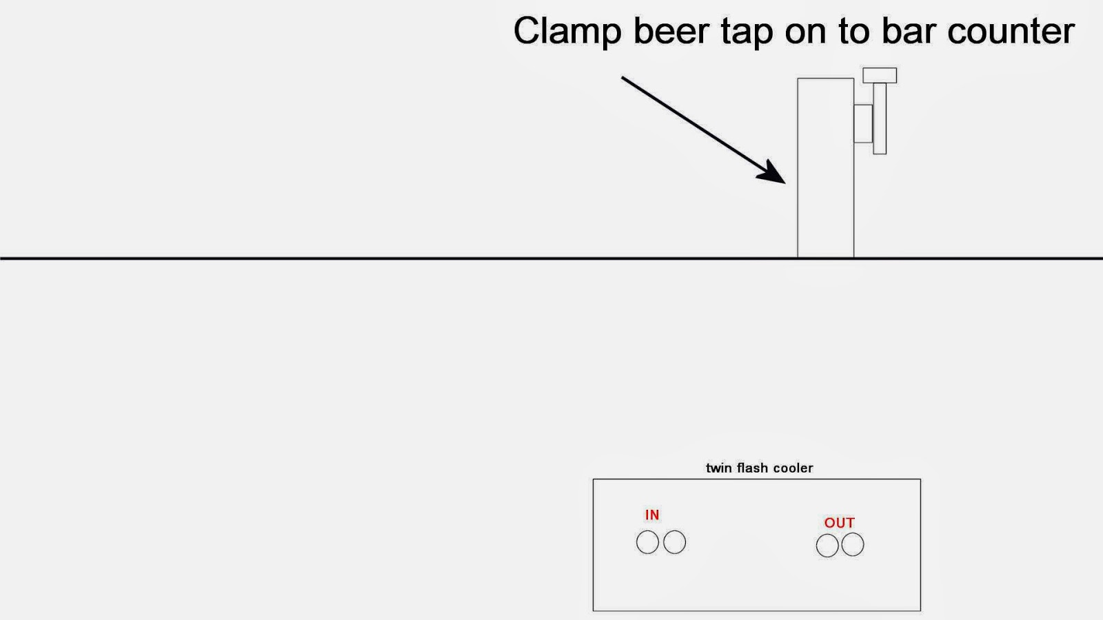 How to install a beer tap