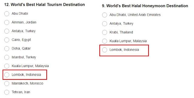 Lombok Urutan Pertama Perebutan Tempat Destinasi Halal Terbaik di Dunia