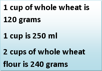 1 cup measures in gram/ML