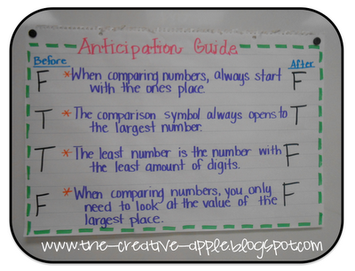 the concept of anticipation guides Have you ever used anticipation guides in your classroom  last week, i  introduced the anticipation guide and my students loved them  i used your  idea – different content – with my guided reading groups this week.