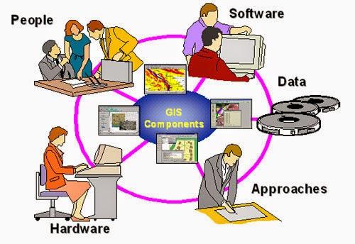 Tầm quan trong của Dữ liệu trong GIS