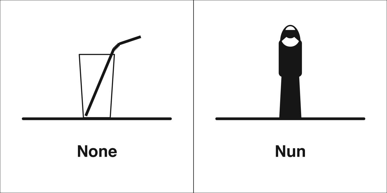 Homophones Weakly None Amp Nun