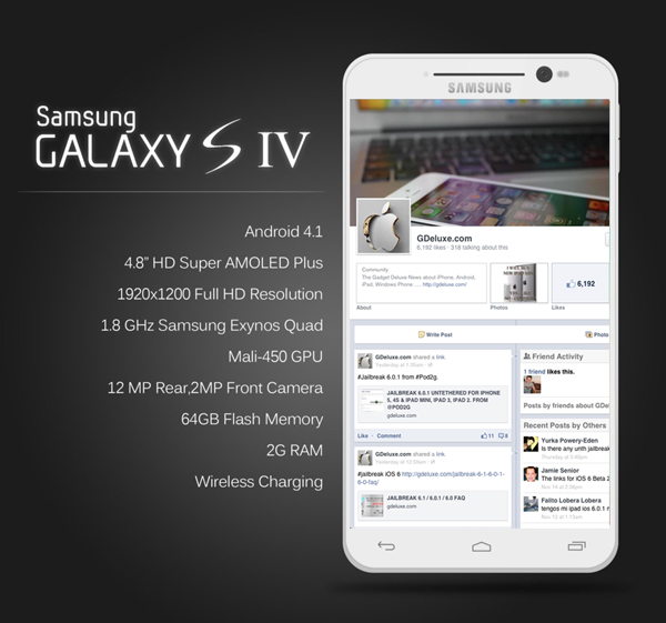 Samsung Galaxy S4 Goes Official Powered By A Full HD Super AMOLED Display