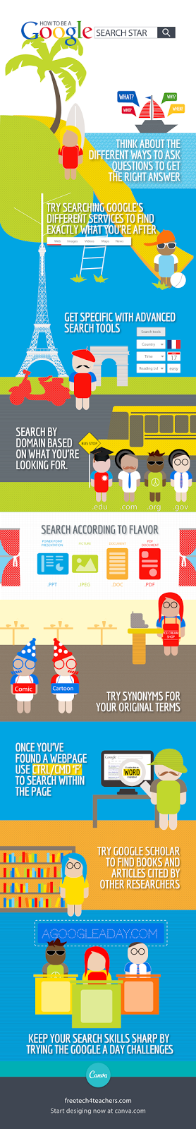Great Google Search Strategies Every Student Can Use - Infographic