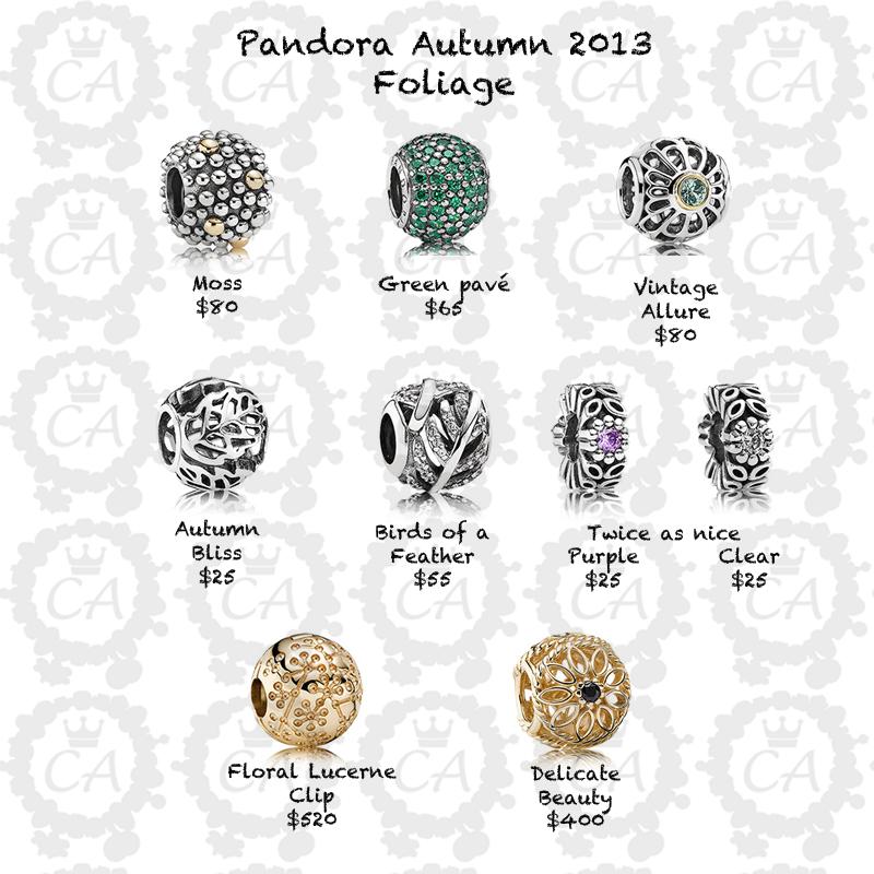 Pandora Bracelet Charms Price